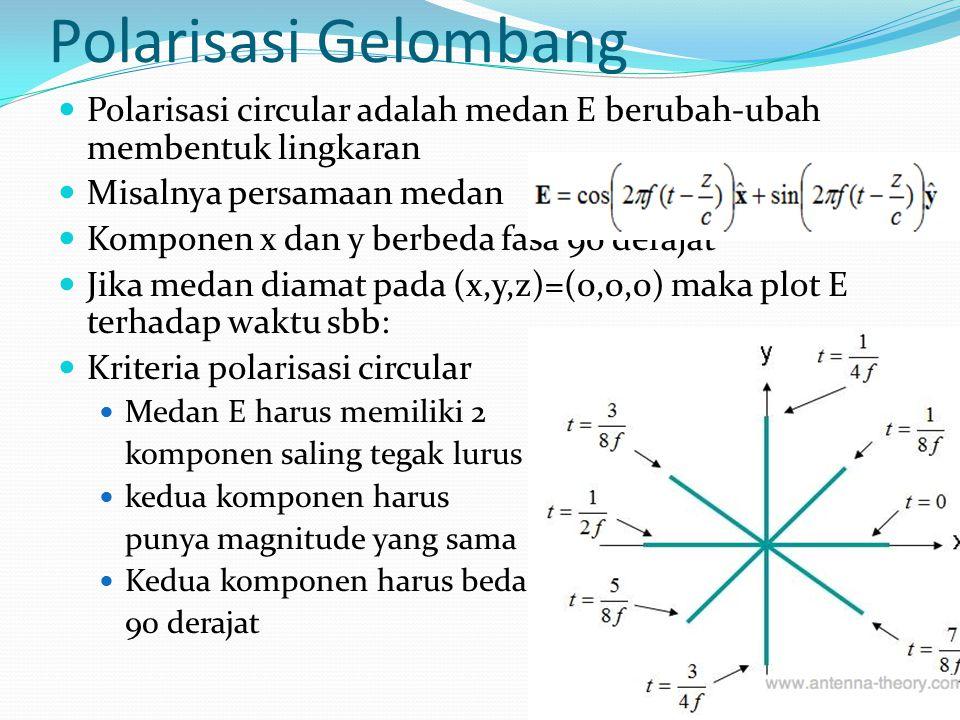 Polarisasi Gelombang Polarisasi circular adalah medan E berubah-ubah membentuk lingkaran. Misalnya persamaan medan.
