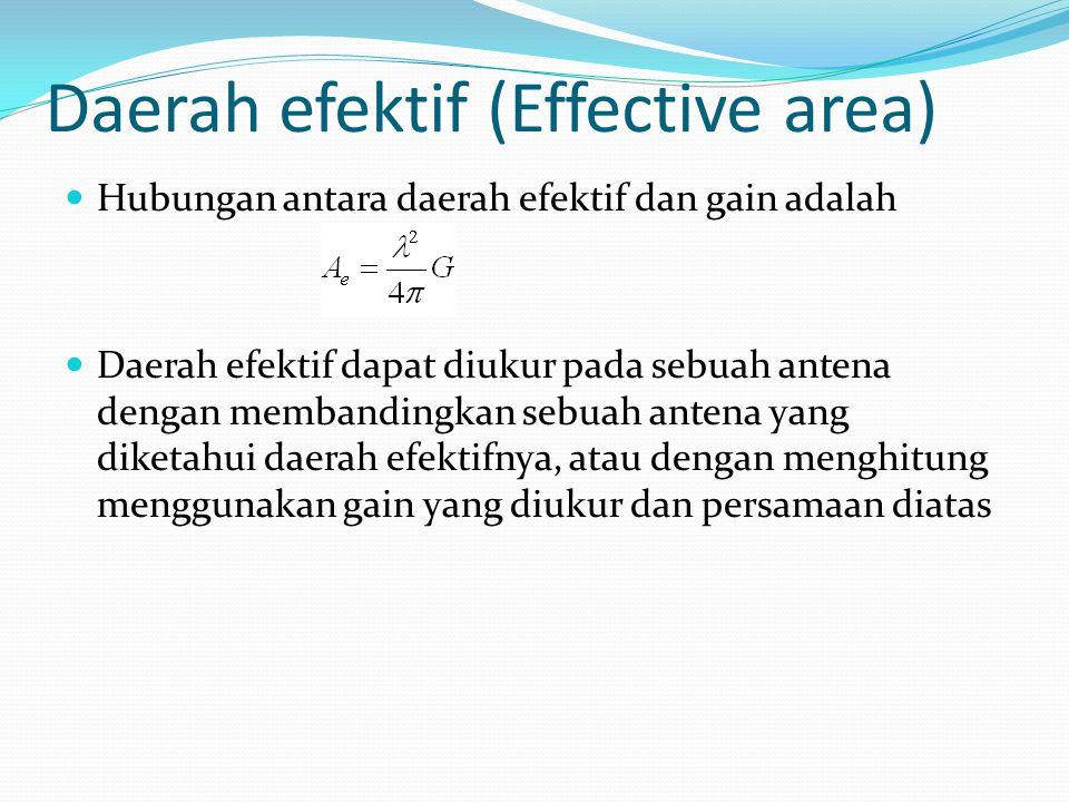 Daerah efektif (Effective area)
