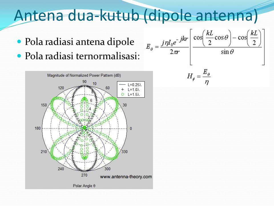 Antena dua-kutub (dipole antenna)