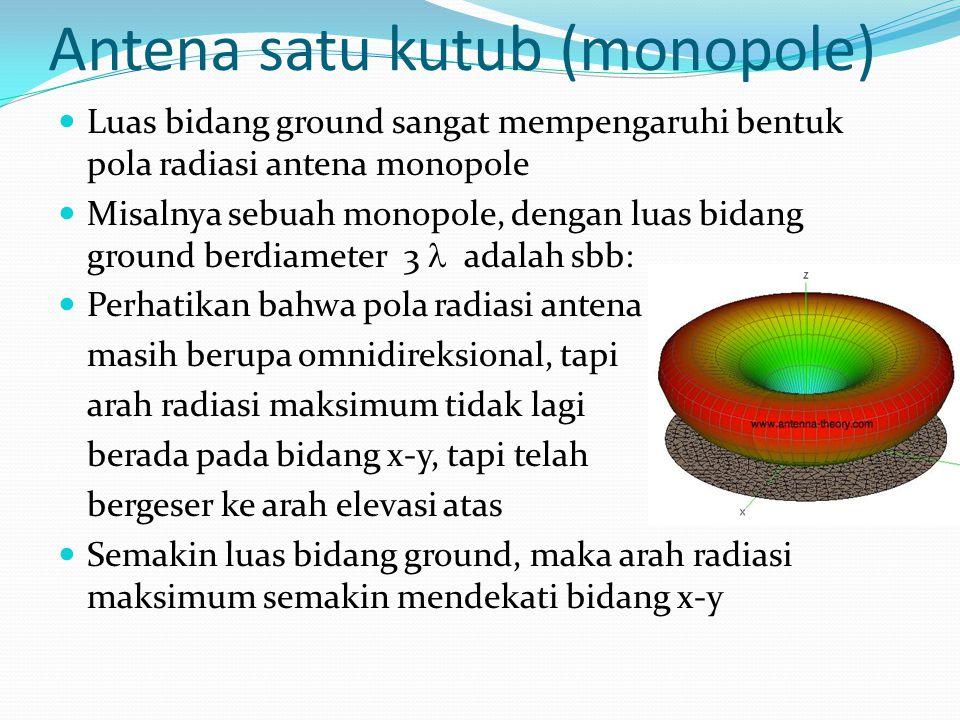 Antena satu kutub (monopole)