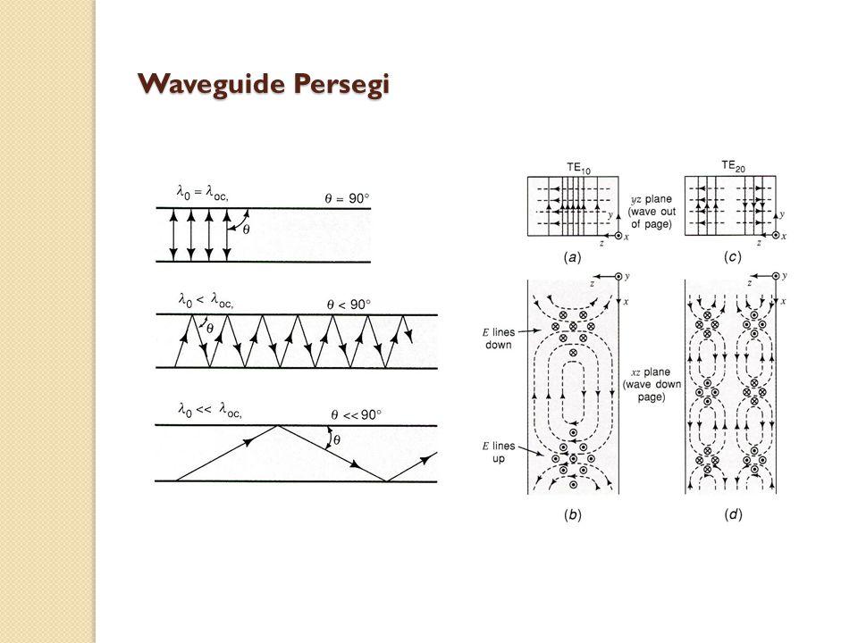 Waveguide Persegi