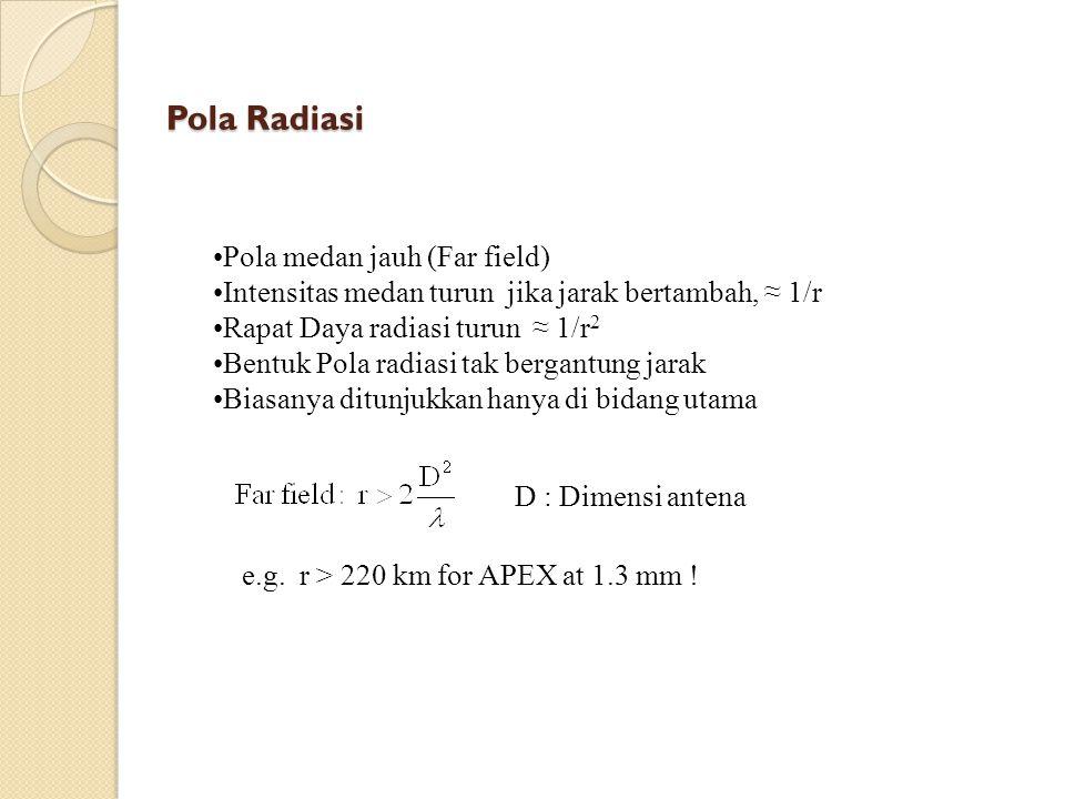 Pola Radiasi Pola medan jauh (Far field)