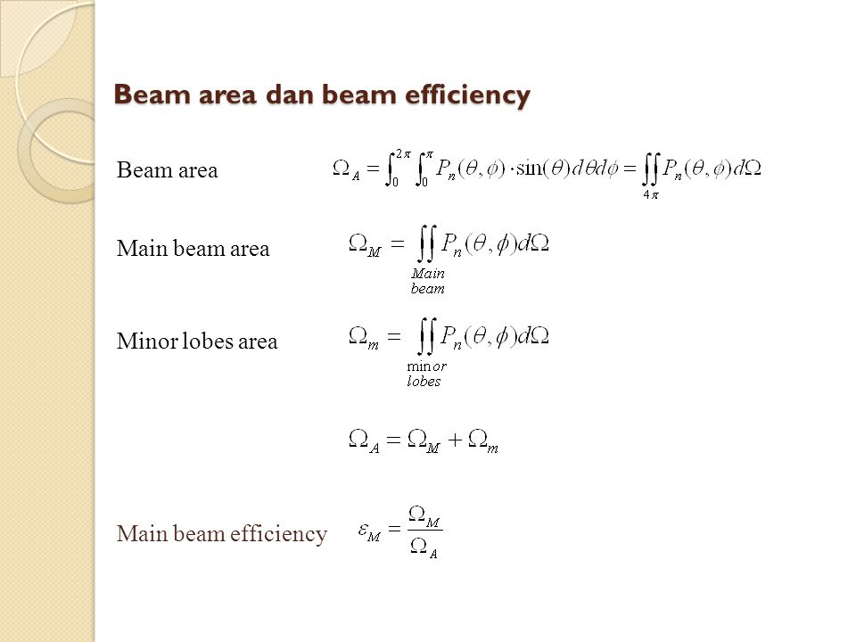 Beam area dan beam efficiency