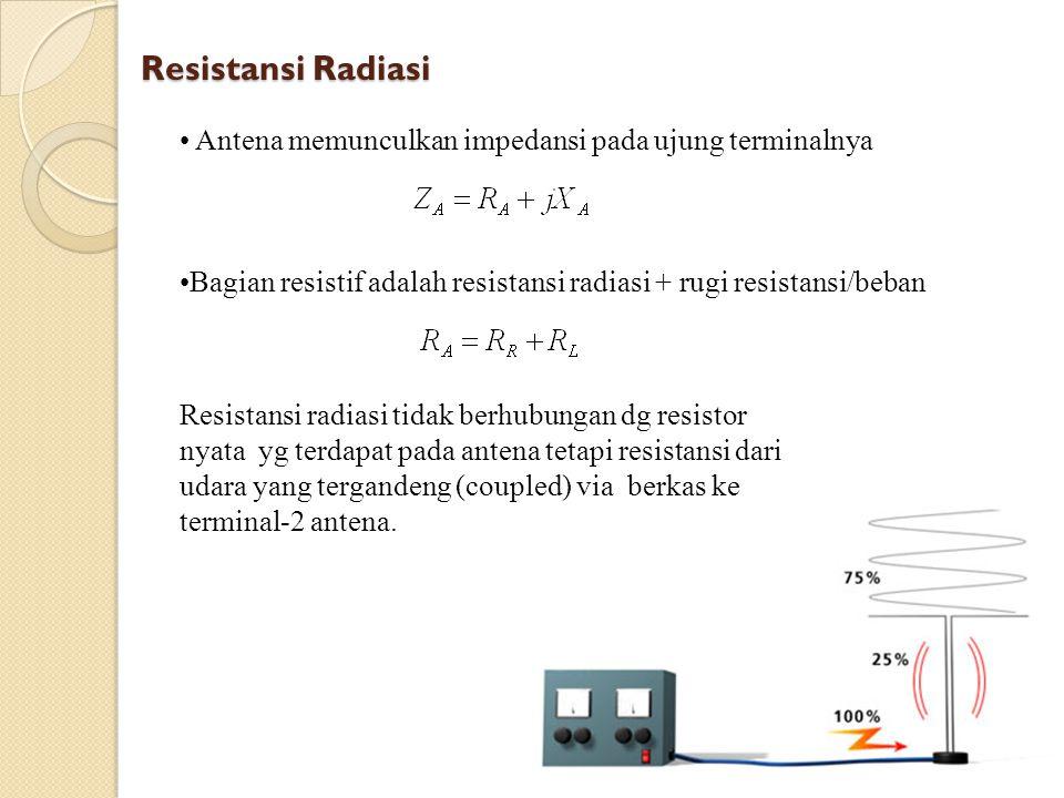 Resistansi Radiasi Antena memunculkan impedansi pada ujung terminalnya