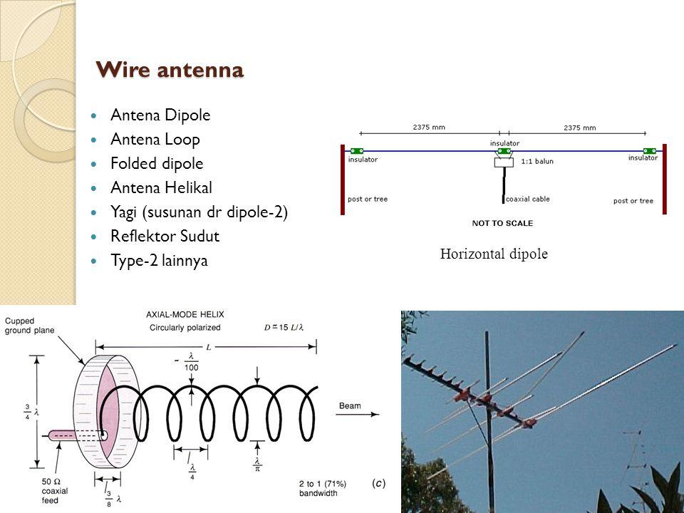 Wire antenna Antena Dipole Antena Loop Folded dipole Antena Helikal