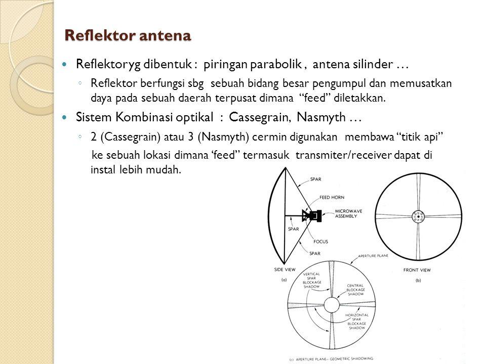 Reflektor antena Reflektoryg dibentuk : piringan parabolik , antena silinder …