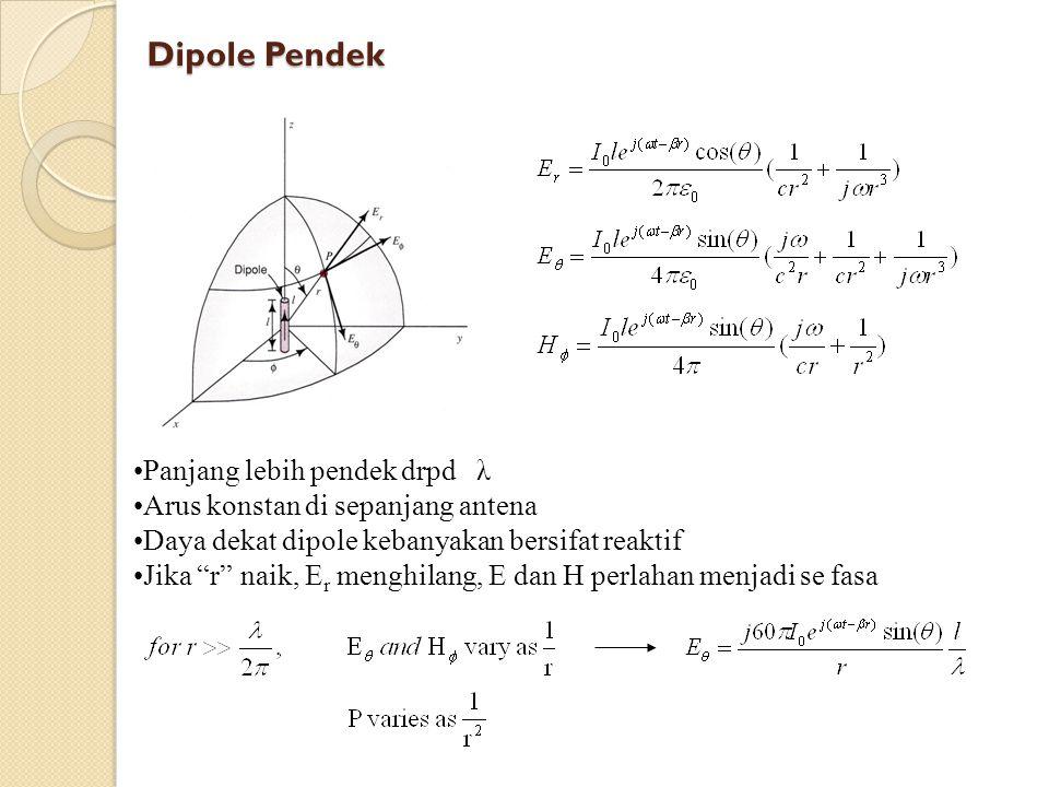 Dipole Pendek Panjang lebih pendek drpd λ