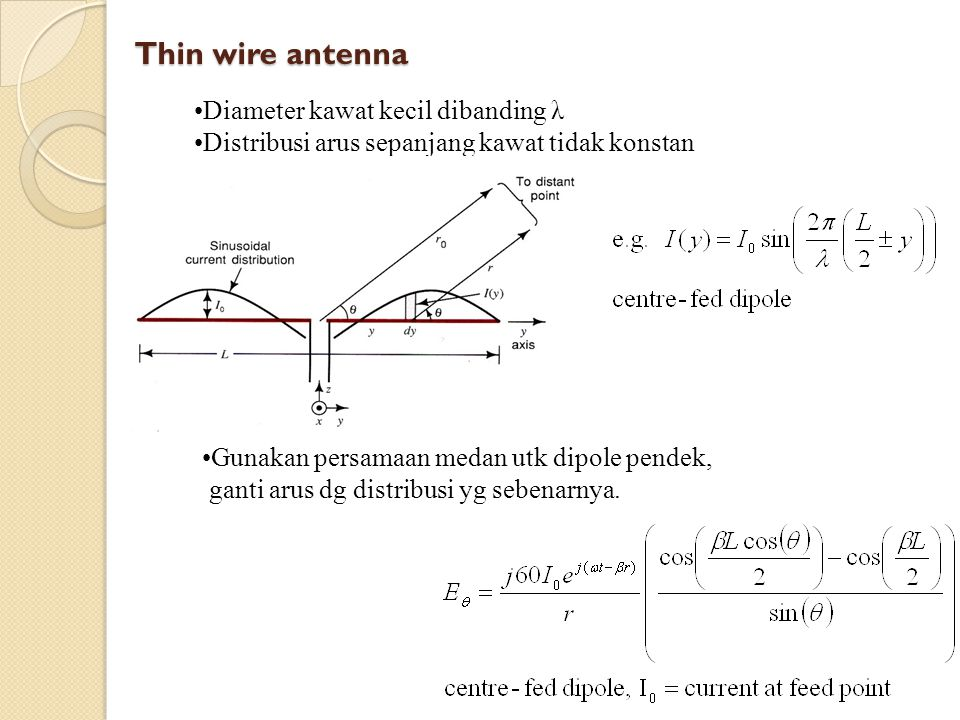 Thin wire antenna Diameter kawat kecil dibanding λ