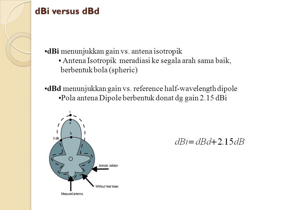 dBi versus dBd dBi menunjukkan gain vs. antena isotropik