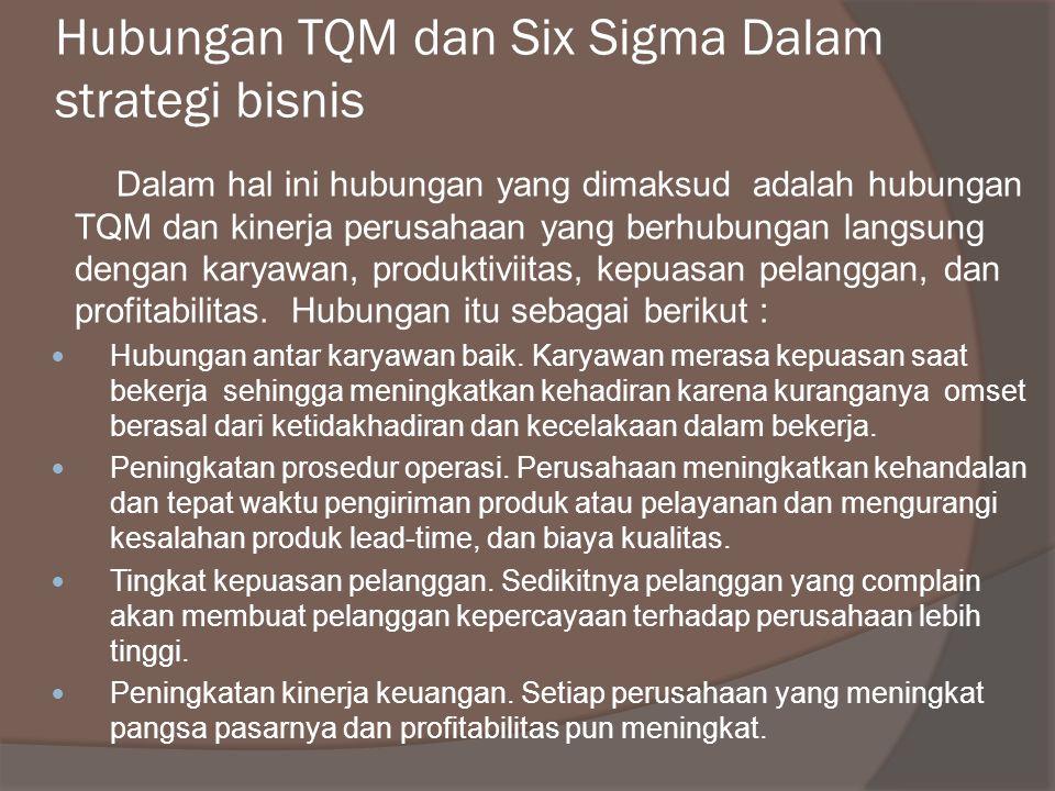 Hubungan TQM dan Six Sigma Dalam strategi bisnis