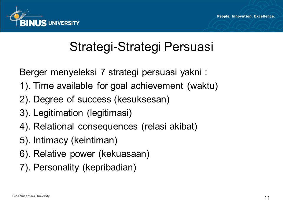 Strategi-Strategi Persuasi