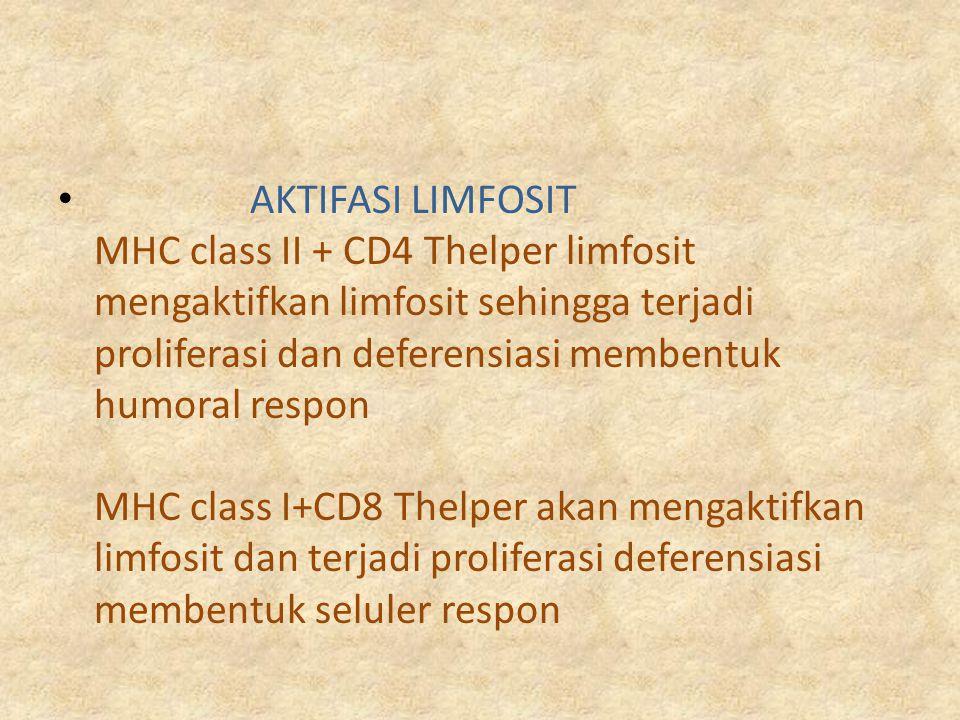 AKTIFASI LIMFOSIT MHC class II + CD4 Thelper limfosit mengaktifkan limfosit sehingga terjadi proliferasi dan deferensiasi membentuk humoral respon MHC class I+CD8 Thelper akan mengaktifkan limfosit dan terjadi proliferasi deferensiasi membentuk seluler respon