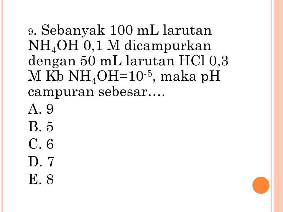 9. Sebanyak 100 mL larutan NH4OH 0,1 M dicampurkan dengan 50 mL larutan HCl 0,3 M Kb NH4OH=10-5, maka pH campuran sebesar….