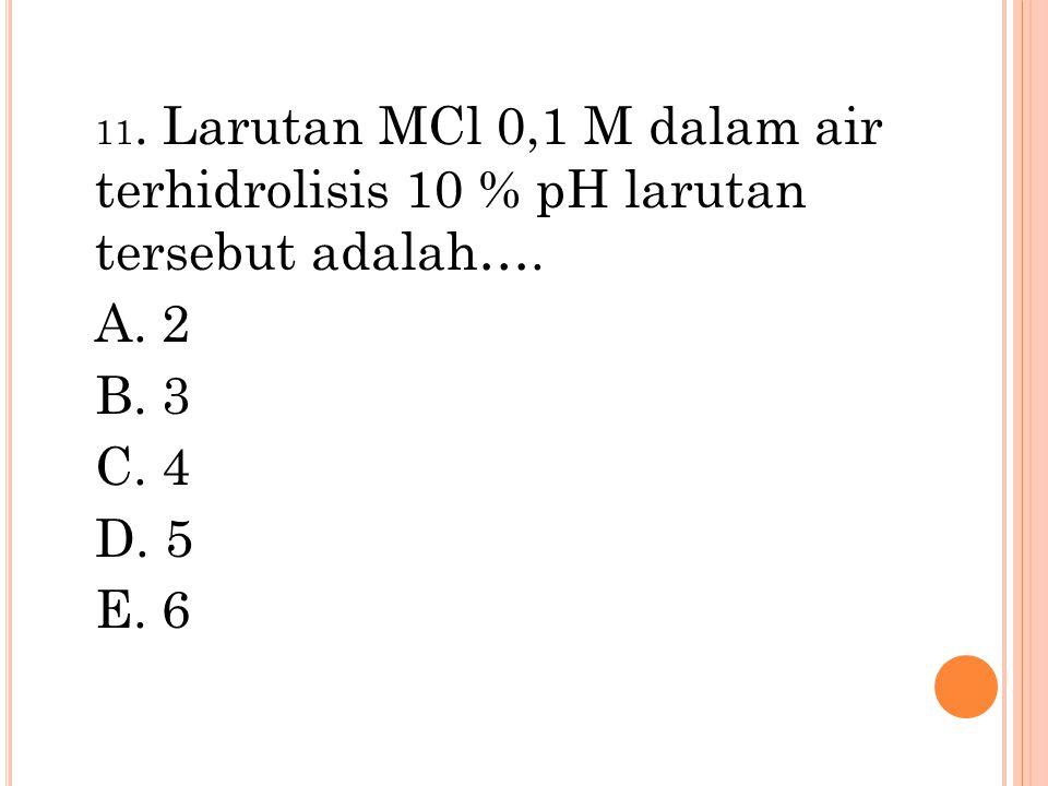 11. Larutan MCl 0,1 M dalam air terhidrolisis 10 % pH larutan tersebut adalah….