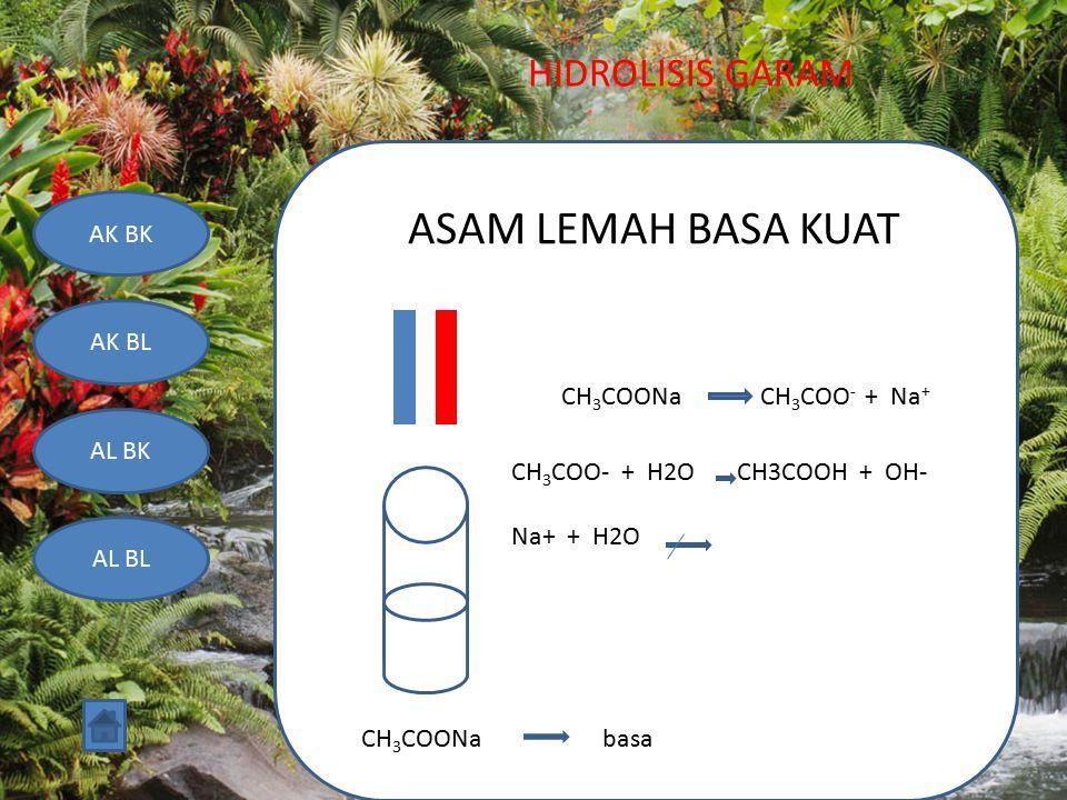 ASAM LEMAH BASA KUAT CH3COONa CH3COO- + Na+