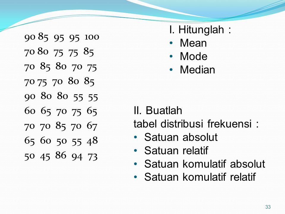 tabel distribusi frekuensi : Satuan absolut Satuan relatif