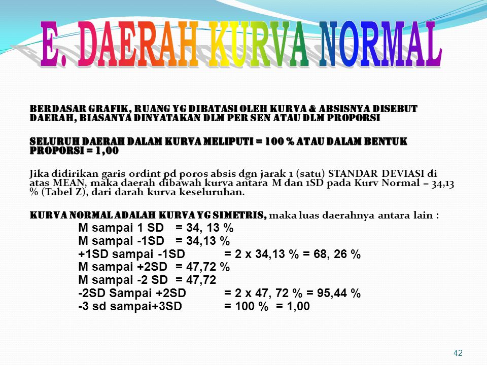 E. DAERAH KURVA NORMAL M sampai 1 SD = 34, 13 %