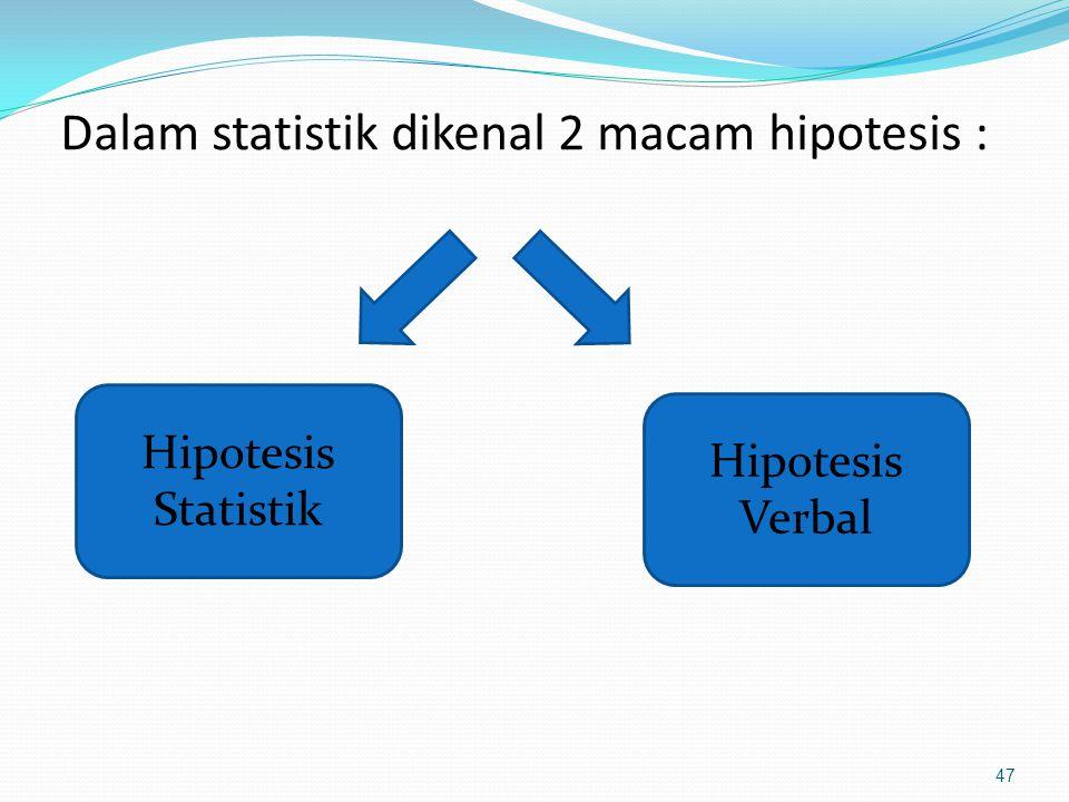 Dalam statistik dikenal 2 macam hipotesis :