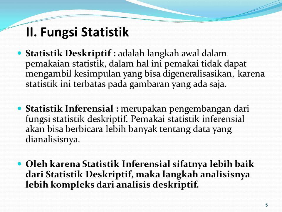 II. Fungsi Statistik