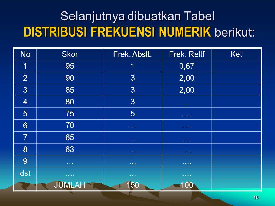 Selanjutnya dibuatkan Tabel DISTRIBUSI FREKUENSI NUMERIK berikut:
