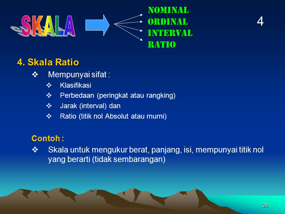 NOMINAL ORDINAL INTERVAL RATIO
