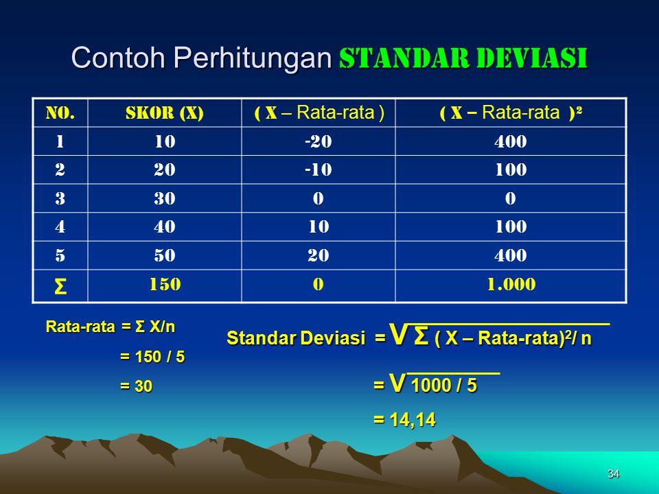 Contoh Perhitungan STANDAR DEVIASI