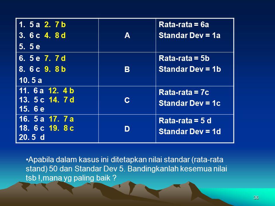 1. 5 a 2. 7 b 3. 6 c 4. 8 d. 5. 5 e. A. Rata-rata = 6a. Standar Dev = 1a. 6. 5 e 7. 7 d.