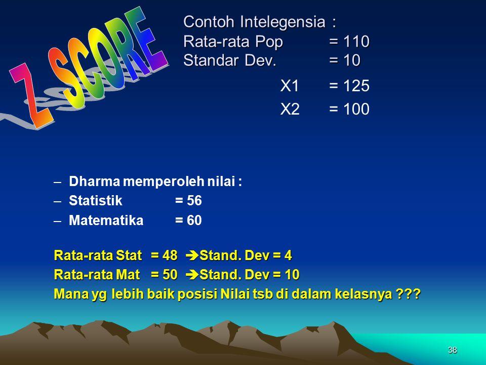 Contoh Intelegensia : Rata-rata Pop = 110 Standar Dev. = 10