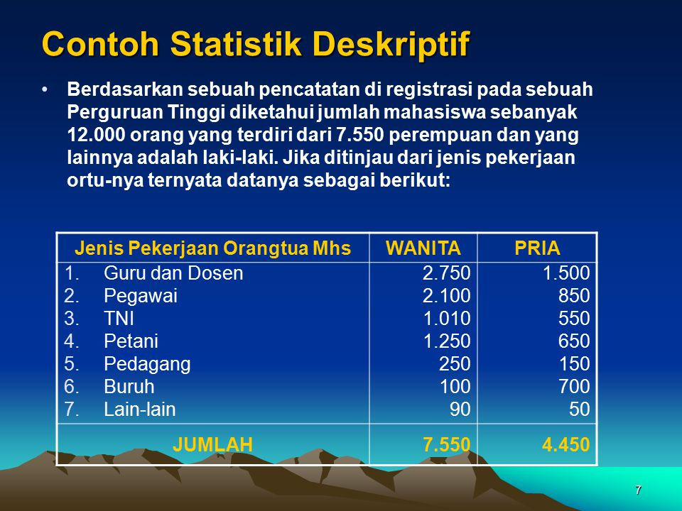 Contoh Statistik Deskriptif
