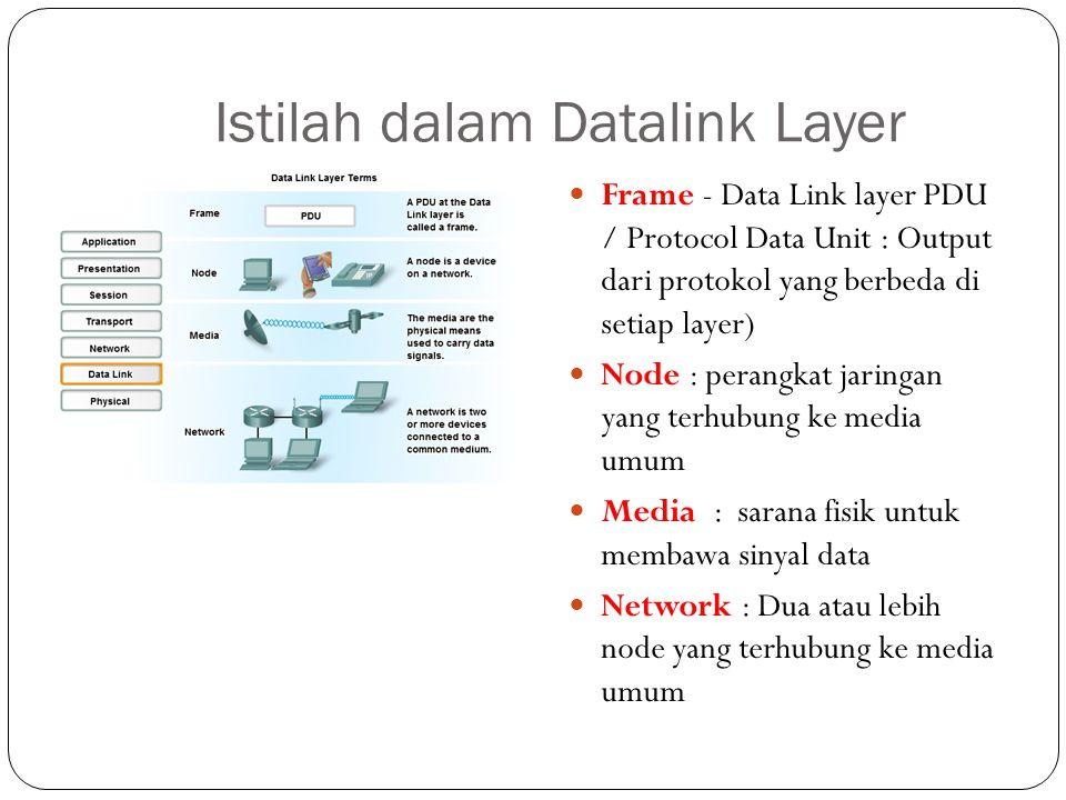 Istilah dalam Datalink Layer