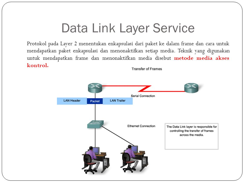Data Link Layer Service