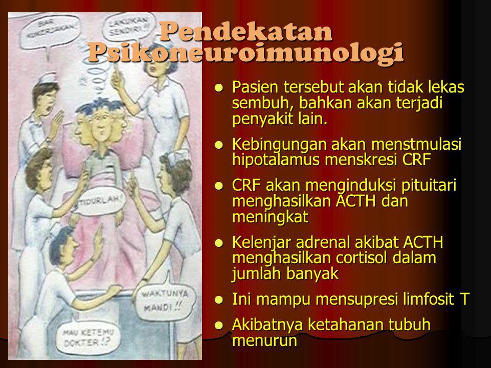 Pendekatan Psikoneuroimunologi