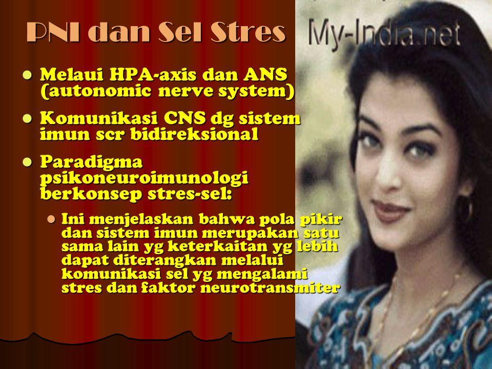 PNI dan Sel Stres Melaui HPA-axis dan ANS (autonomic nerve system)