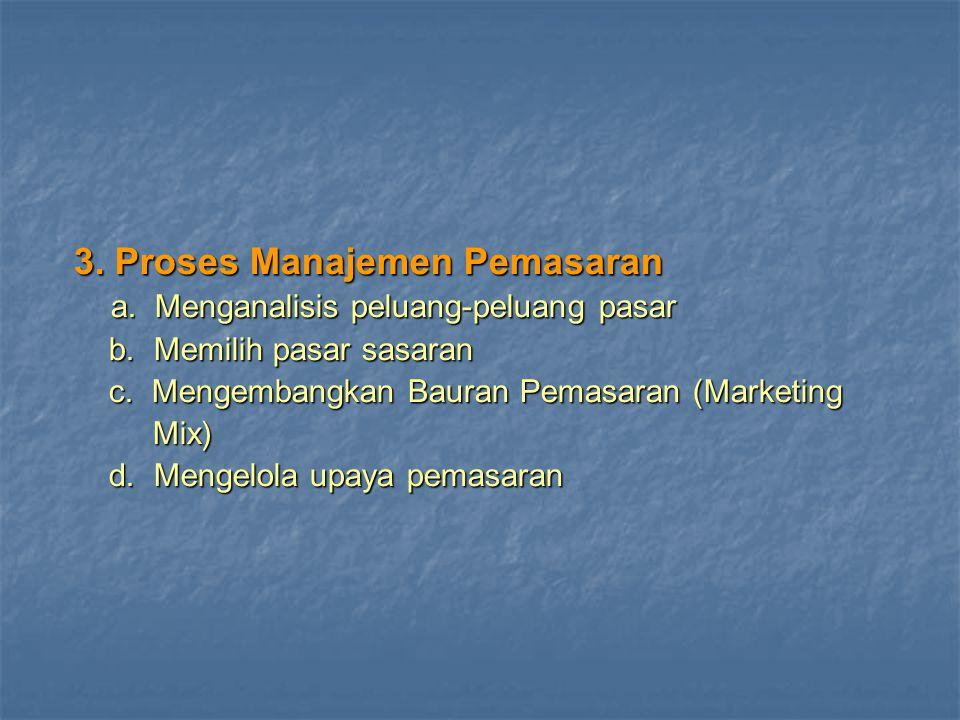 3. Proses Manajemen Pemasaran