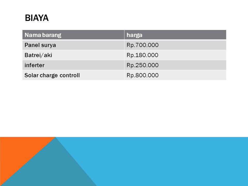 BIAYA Nama barang harga Panel surya Rp.700.000 Batrei/aki Rp.180.000
