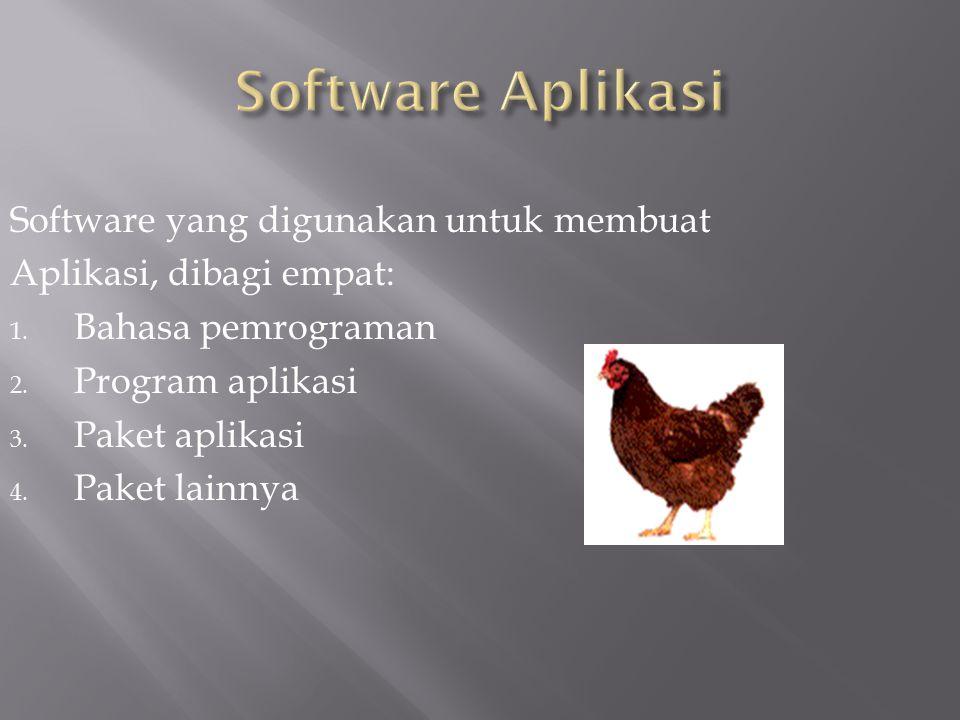 Software Aplikasi Software yang digunakan untuk membuat