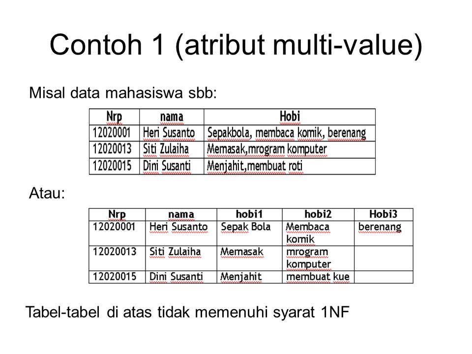 Contoh 1 (atribut multi-value)