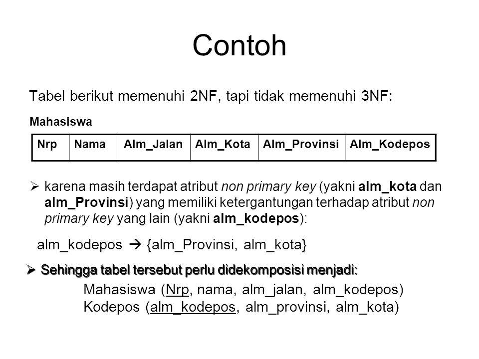 Contoh Tabel berikut memenuhi 2NF, tapi tidak memenuhi 3NF: