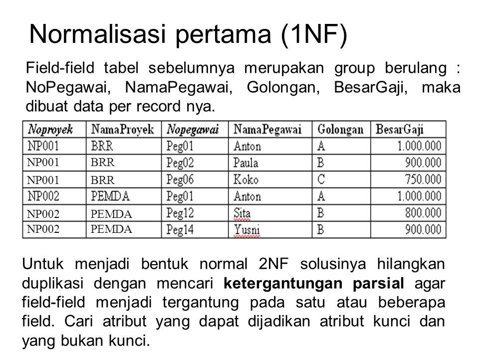 Normalisasi pertama (1NF)