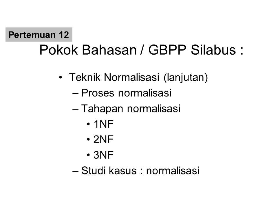 Pokok Bahasan / GBPP Silabus :