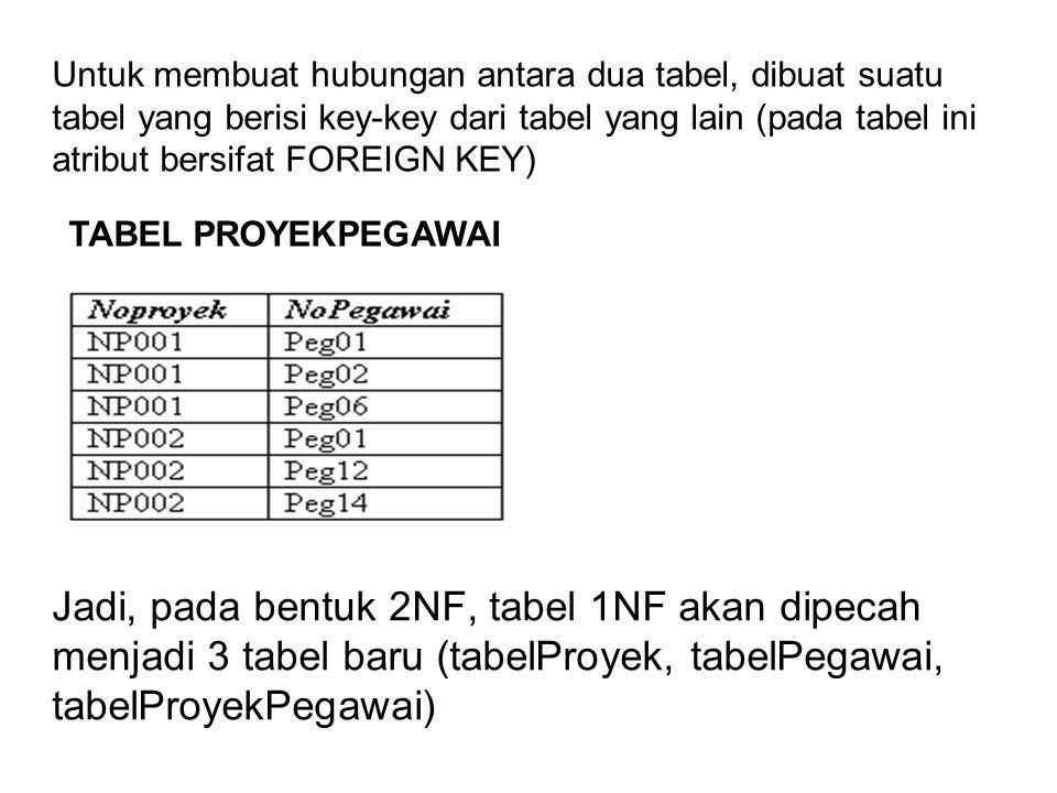 Untuk membuat hubungan antara dua tabel, dibuat suatu tabel yang berisi key-key dari tabel yang lain (pada tabel ini atribut bersifat FOREIGN KEY)