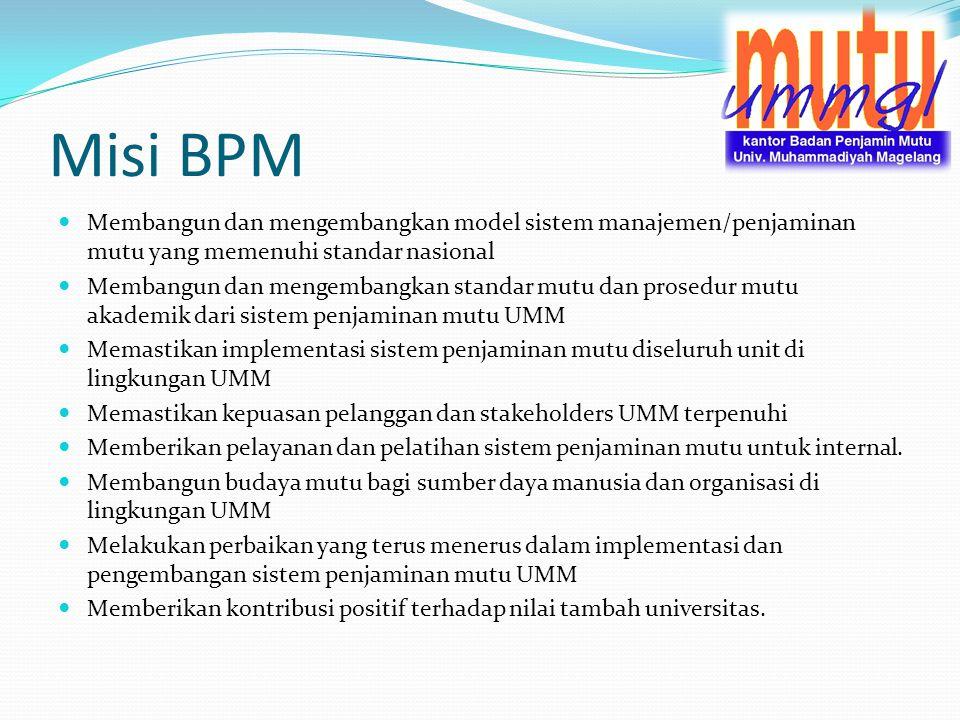 Misi BPM Membangun dan mengembangkan model sistem manajemen/penjaminan mutu yang memenuhi standar nasional.