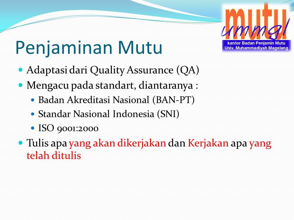 Penjaminan Mutu Adaptasi dari Quality Assurance (QA)