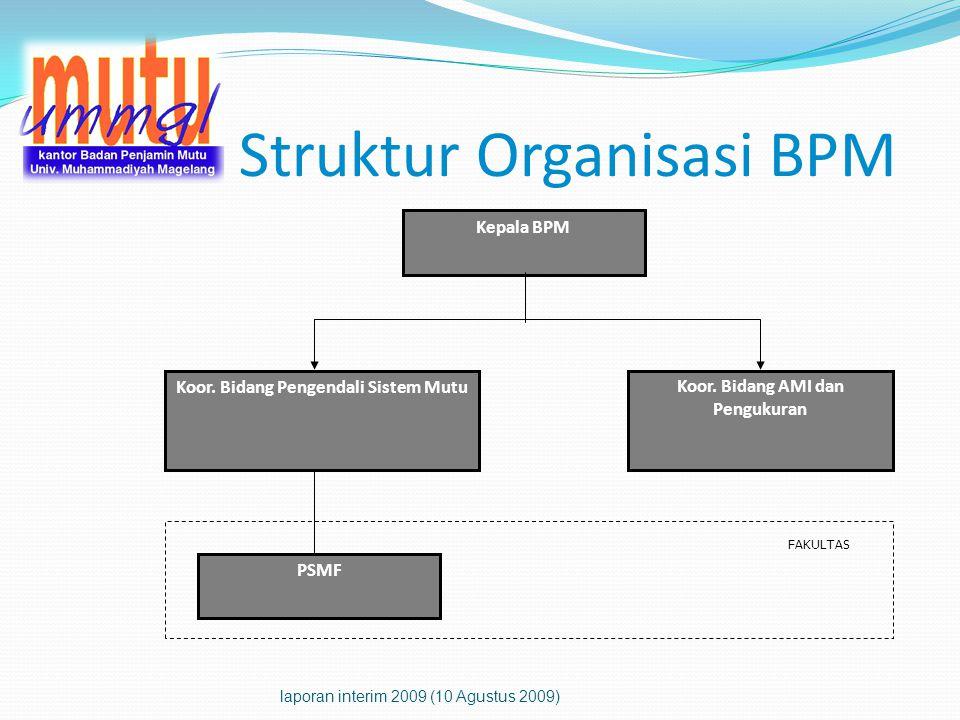 Struktur Organisasi BPM