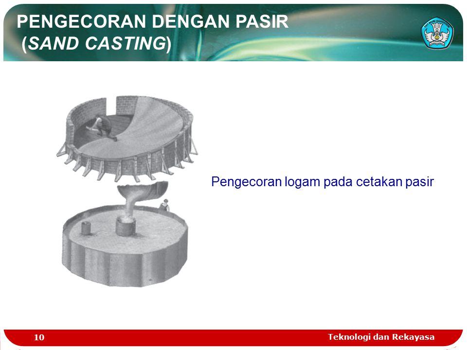 PENGECORAN DENGAN PASIR (SAND CASTING)