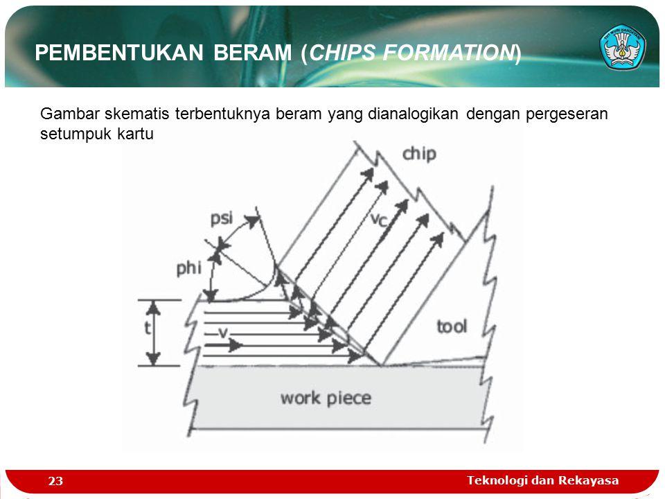 PEMBENTUKAN BERAM (CHIPS FORMATION)