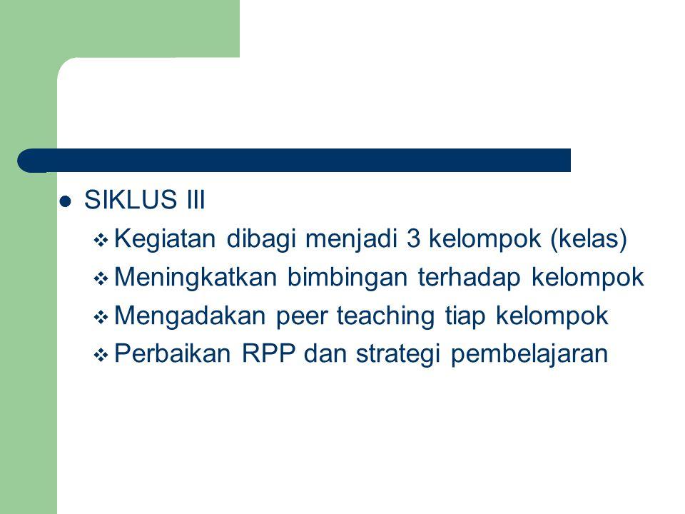 SIKLUS III Kegiatan dibagi menjadi 3 kelompok (kelas) Meningkatkan bimbingan terhadap kelompok. Mengadakan peer teaching tiap kelompok.