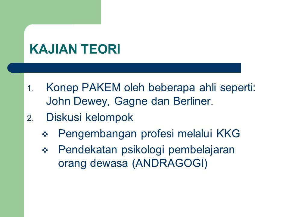 KAJIAN TEORI Konep PAKEM oleh beberapa ahli seperti: John Dewey, Gagne dan Berliner. Diskusi kelompok.