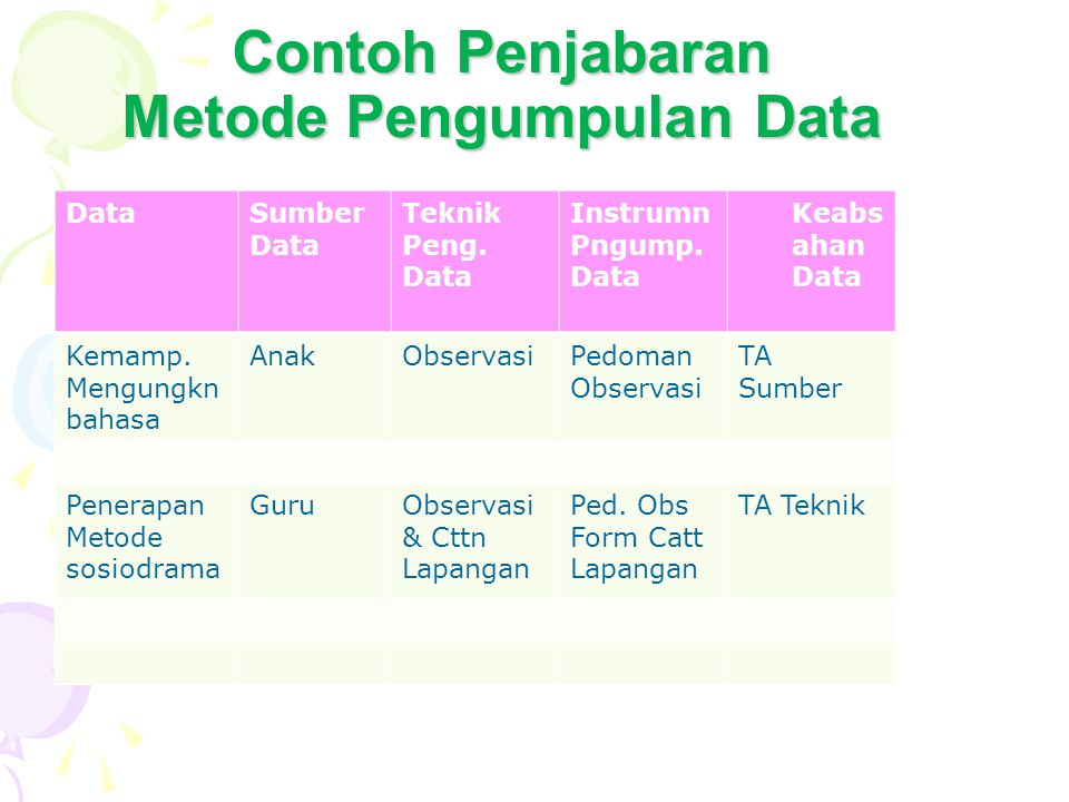 Contoh Penjabaran Metode Pengumpulan Data