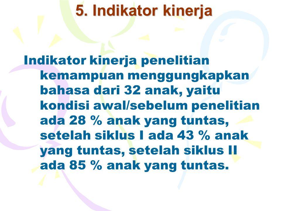 5. Indikator kinerja